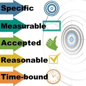 gestion projet communication numérique
