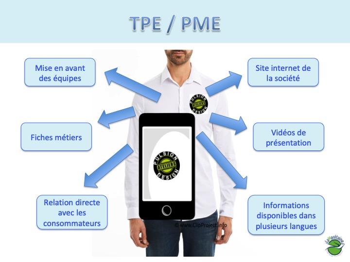 Communication numérique tpe pme