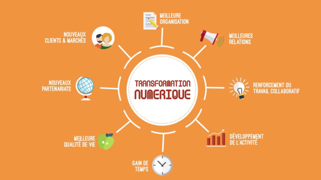communication-numerique